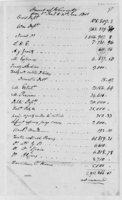 Treasury Department, June 30, 1801, Warrants from January 1 to June 30, 1801