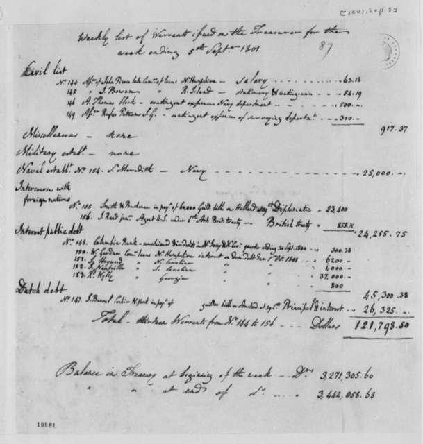 Treasury Department, September 5, 1801, Weekly Warrants List