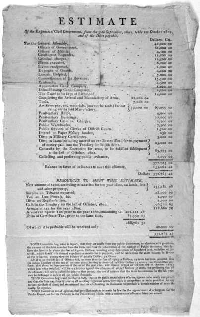 Estimate of the expenses of civil government, from the 30th September, 1801 to the 1st October 1802. and of the debts payable.