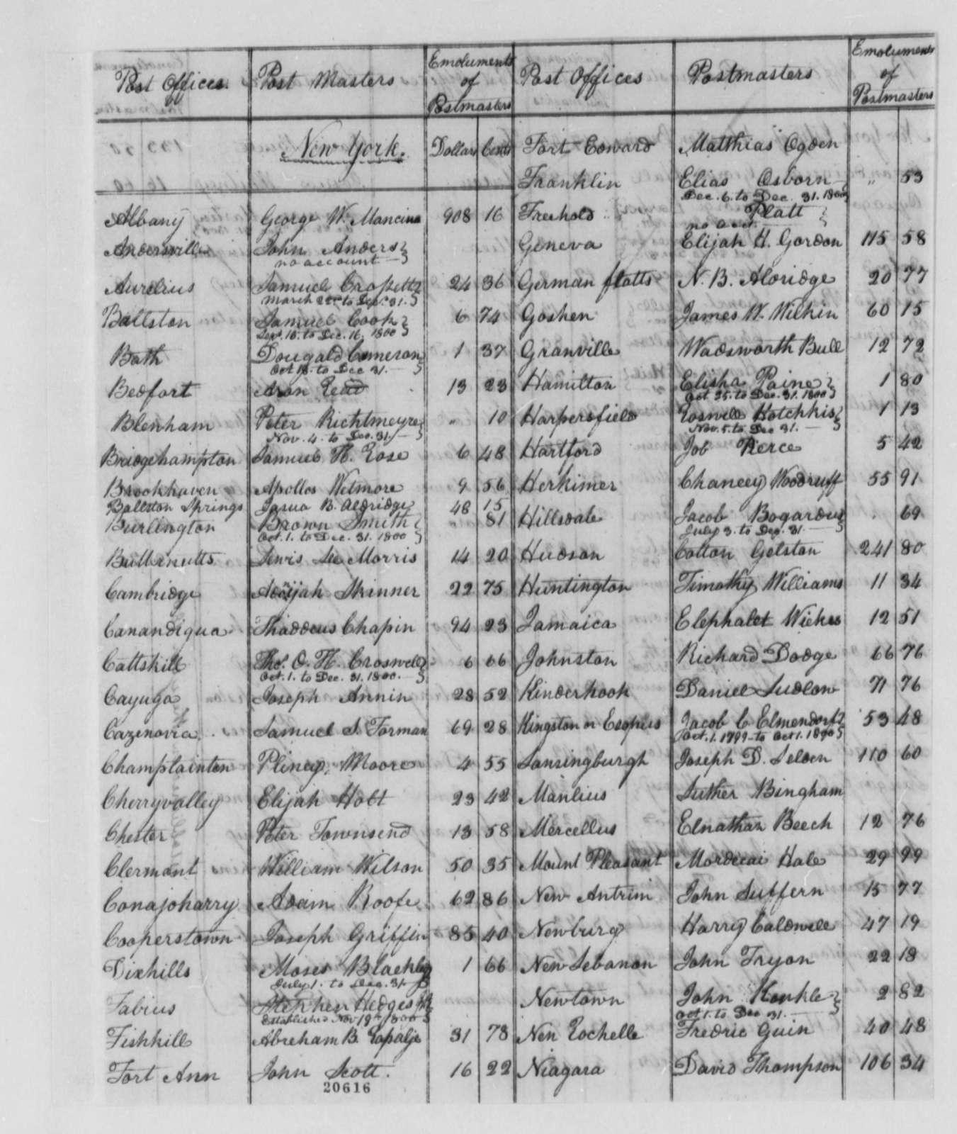 Gideon Granger to Thomas Jefferson, January 5, 1802, Postmaster List