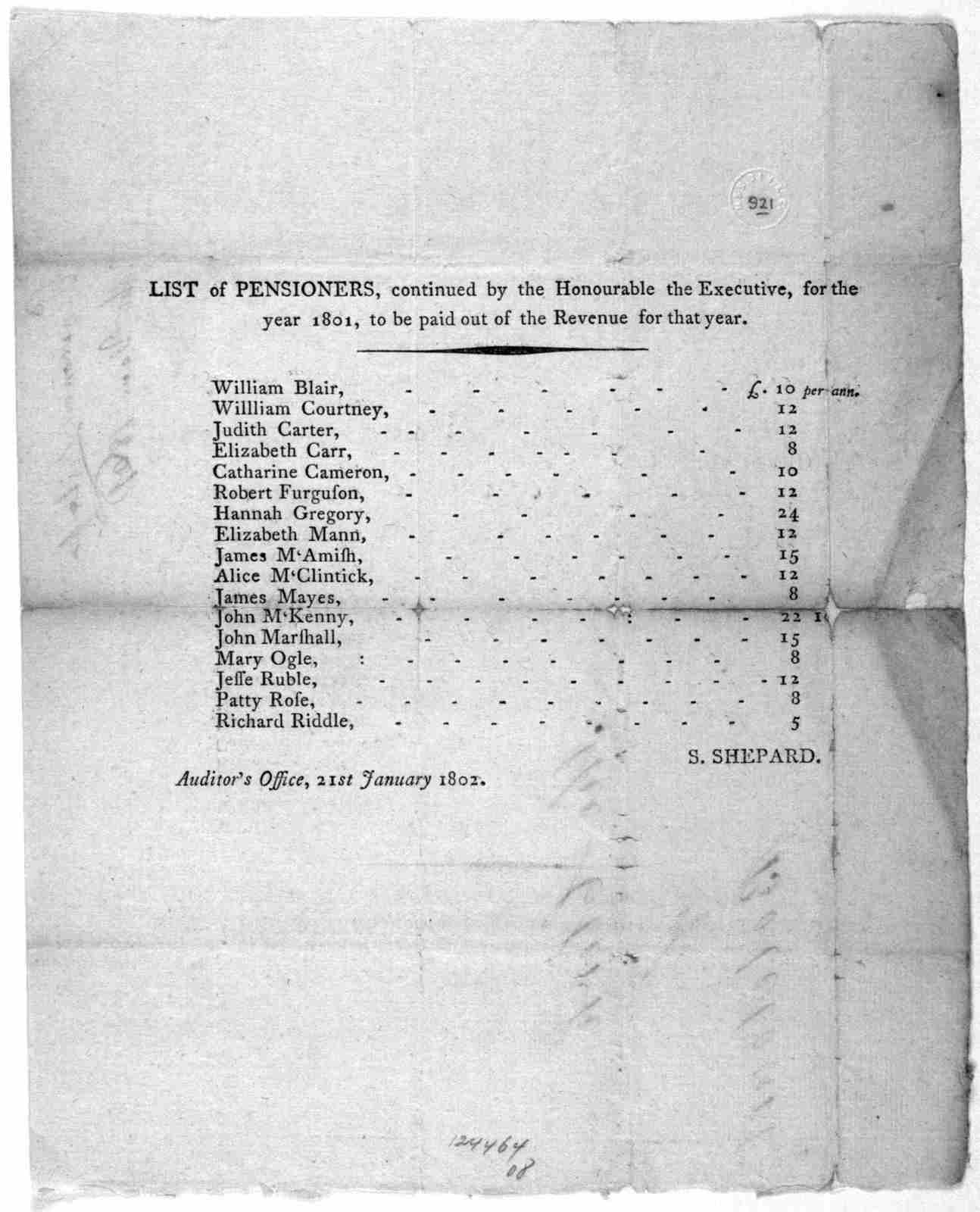 List of pensioners, continued by the Honourable the Executive, for the year 1801, to be paid out of the revenue for that year. [17 pensioners and allowances.] S. Shepard. Auditor's Office, 21st January, 1802 [Richmond, 1802].