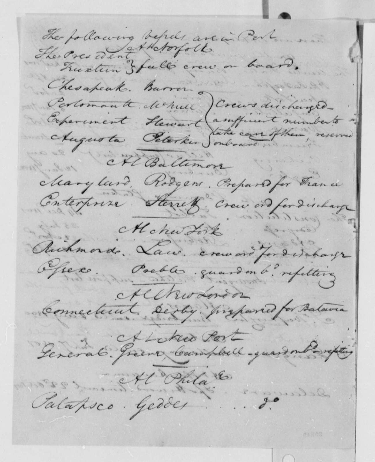Navy Department, 1802, List of Officers