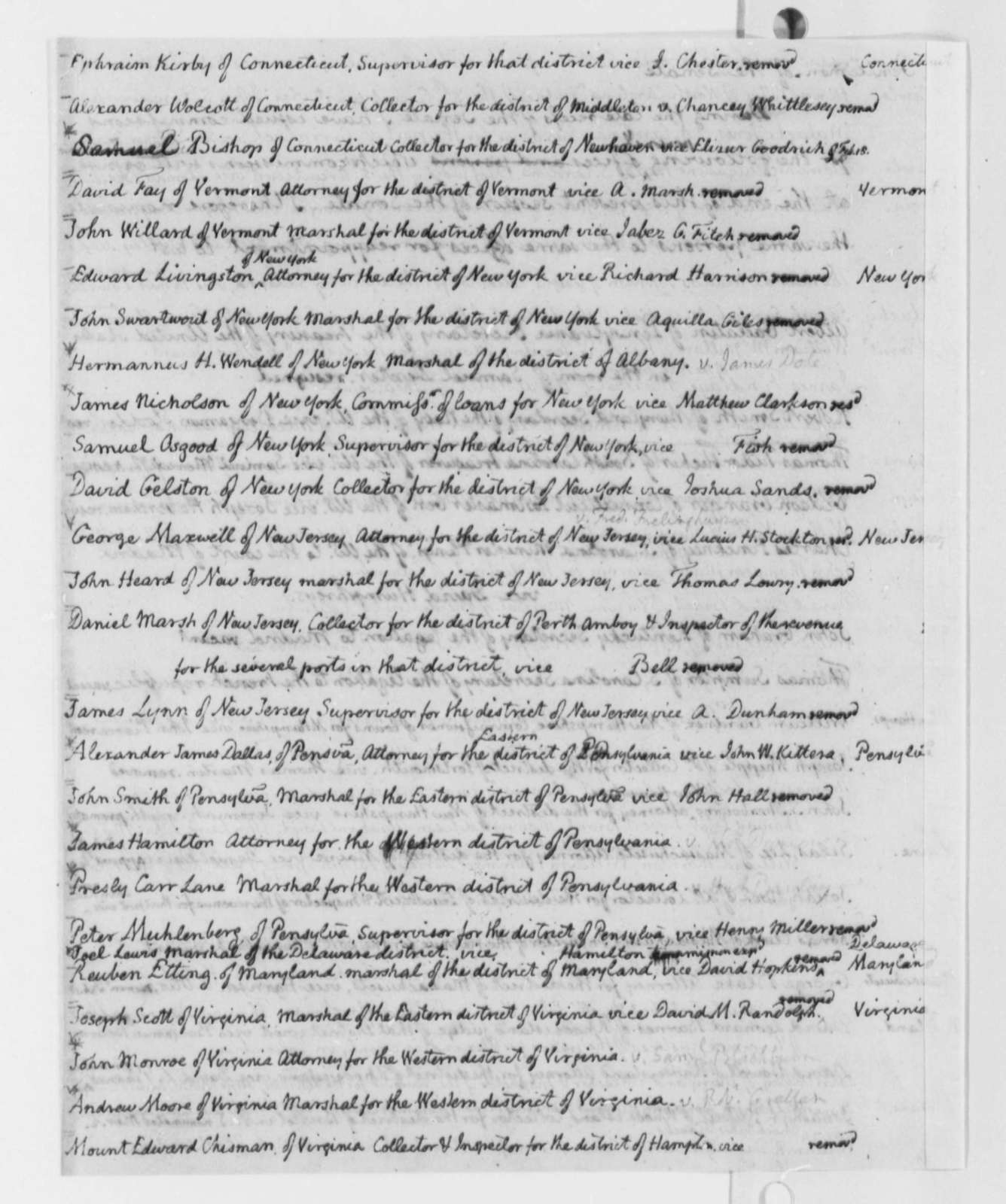 Thomas Jefferson to Senate, January 6, 1802, with Copies