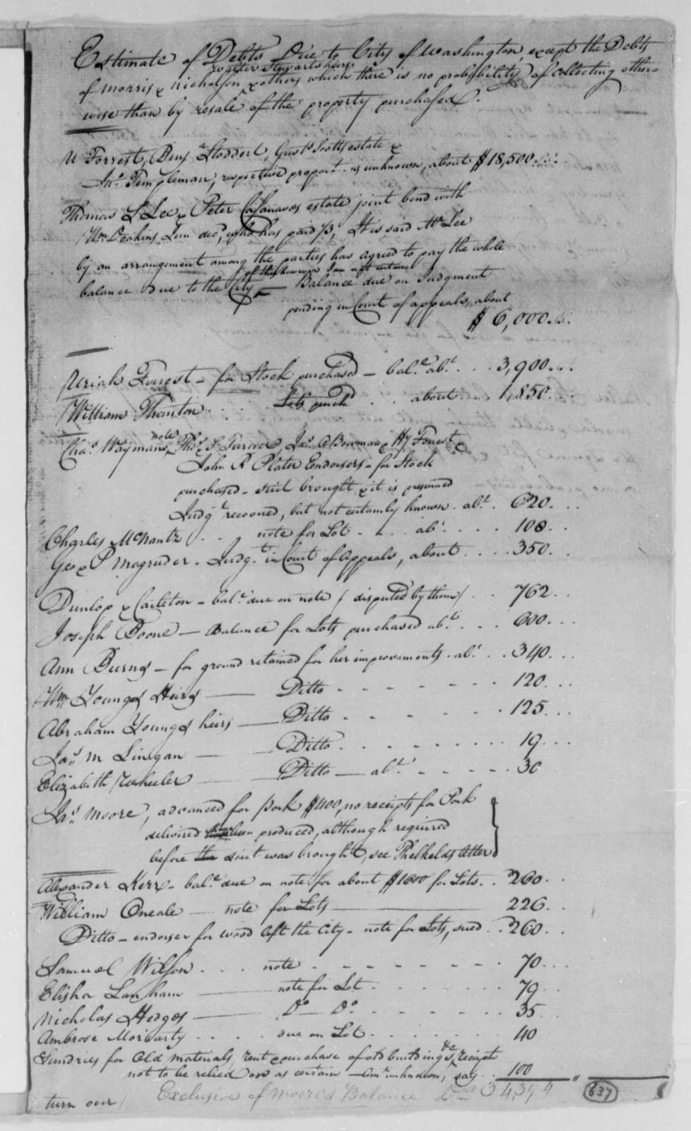 Thomas Munroe, Superintendent of the City to Thomas Jefferson, 1802, Financial Statement, Washington, D.C.