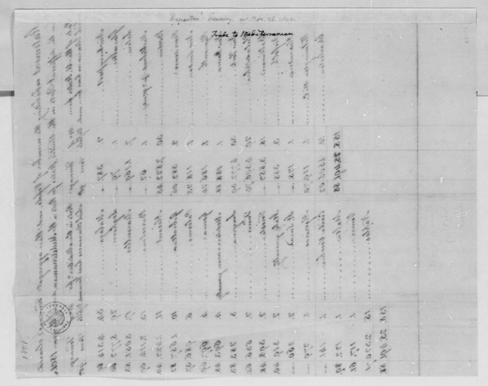 Treasury Department, November 26, 1802, Statement on Vessels and Tonnage