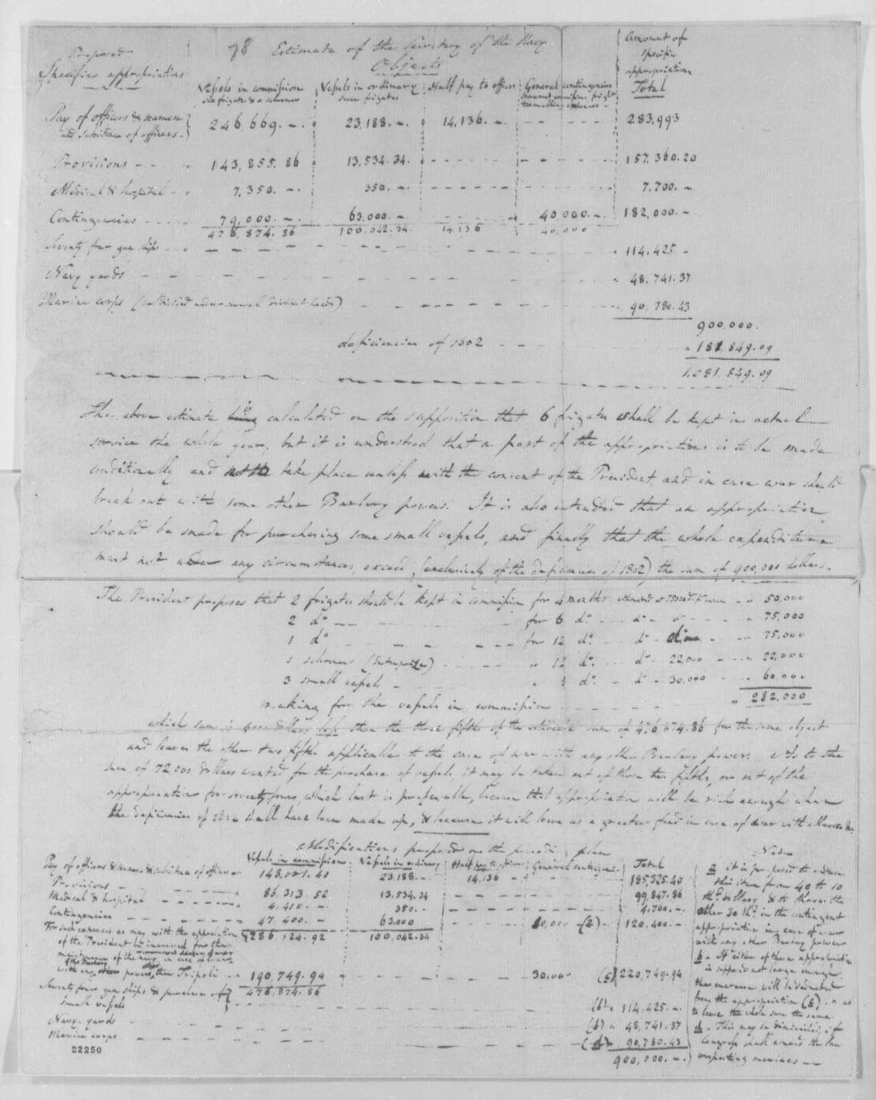 Albert Gallatin, January 22, 1803, U. S. Secretary of Navy Estimates