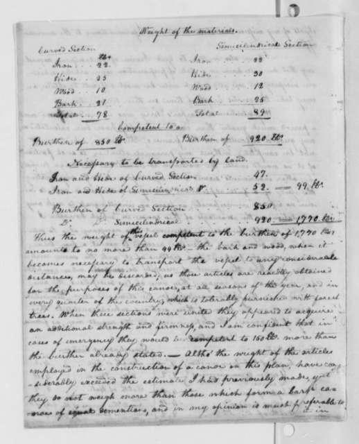 Meriwether Lewis to Thomas Jefferson, April 20, 1803