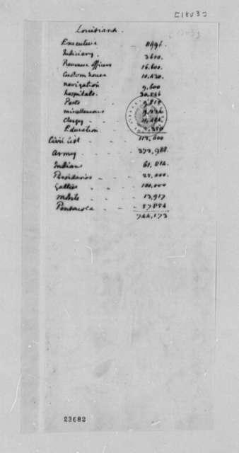 Thomas Jefferson, 1803, List on Louisiana