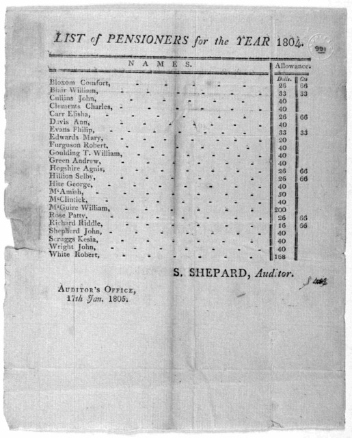 List of pensioners for the year 1804. [23 pensioners and allowances] S. Shepard, Auditor. Auditor's Office, 17th Jan. 1805. [Richmond, 1805].