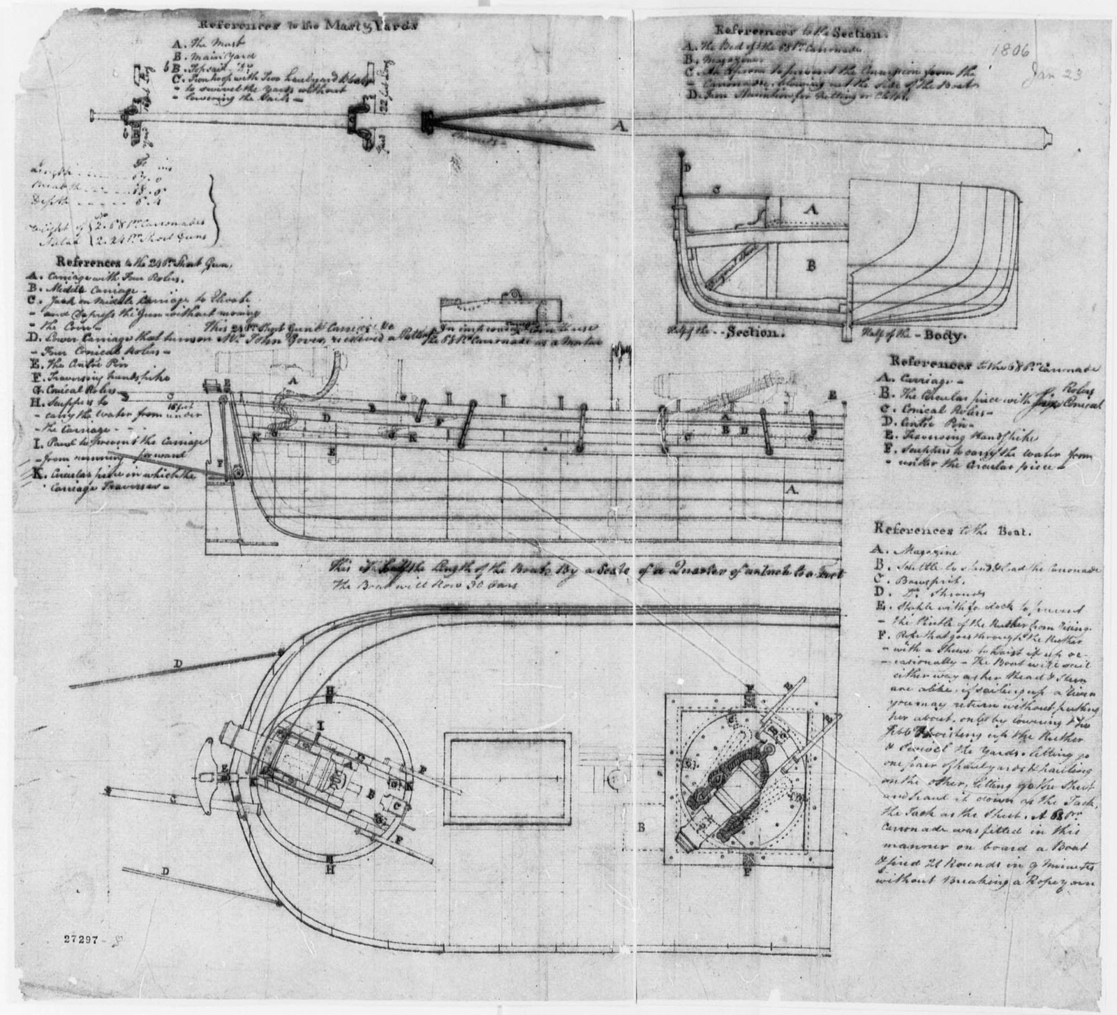 Navy Department, January 23, 1806, Drawing of Gunboat