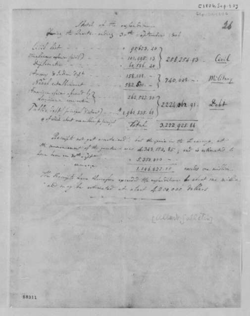 Treasury Department, September 30, 1806, Notes on Receipts and Expenditures