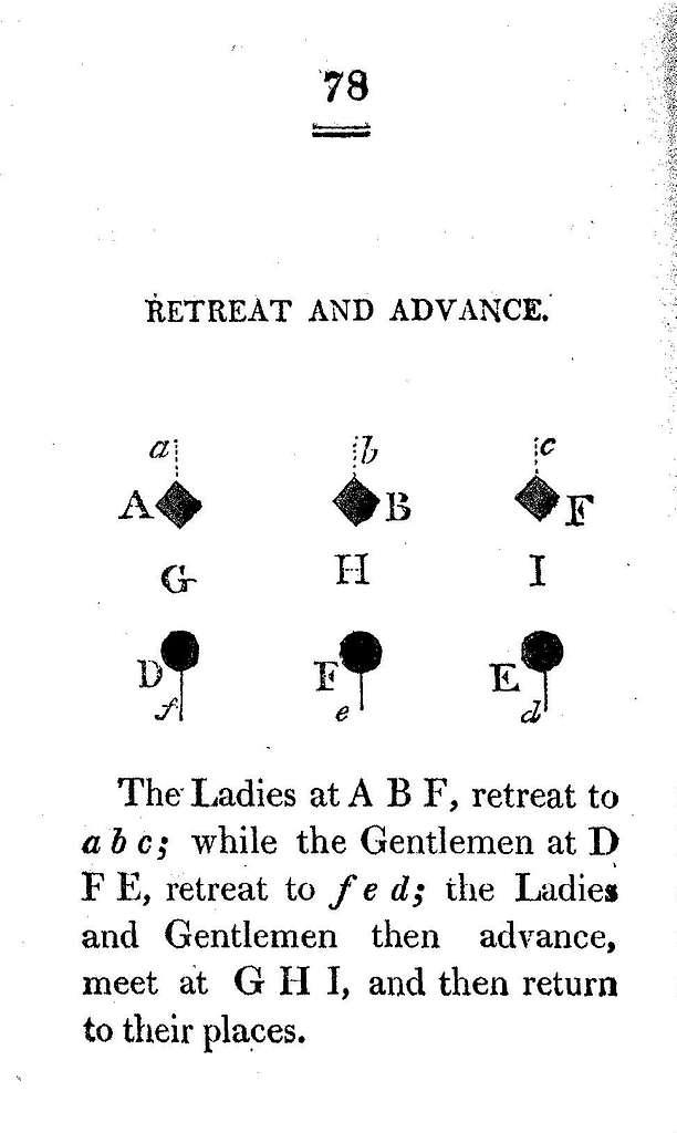 An analysis of country dancing wherein are displayed all the figures ever used in country dances, in a way so easy and familiar, that persons of the meanest capacity may in a short time acquire (without the aid of a master) a complete knowledge of that rational and polite amusement. To which are added, instructions for dancing some entire new reels; together with the rules, regulations, and complete etiquette of the ball room