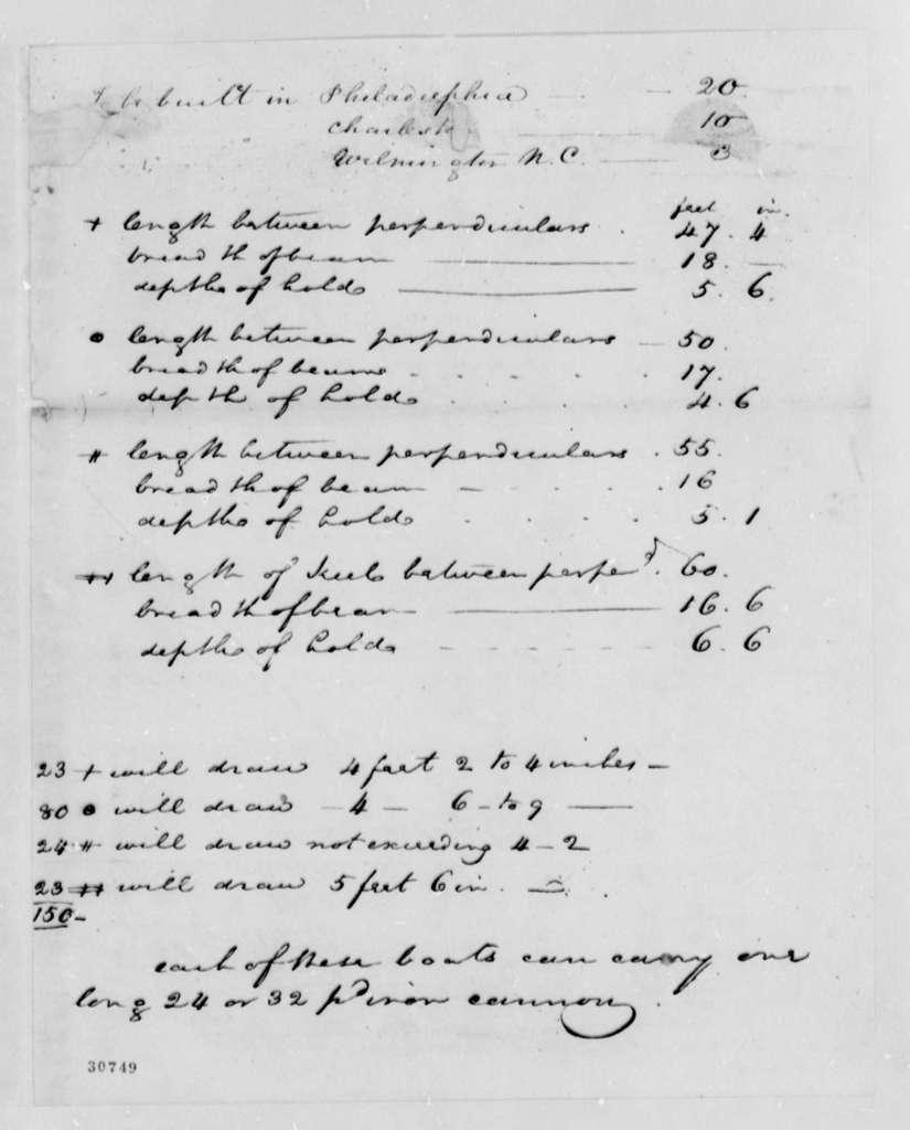 Robert Smith to Thomas Jefferson, January 8, 1808