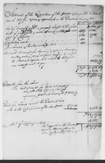Thomas Munroe, Superintendent of the City to Thomas Jefferson, March 16, 1808, Report on Expenditures