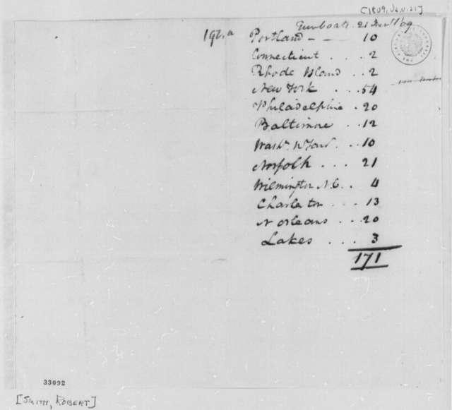 Robert Smith, January 21, 1809, List of Gunboats