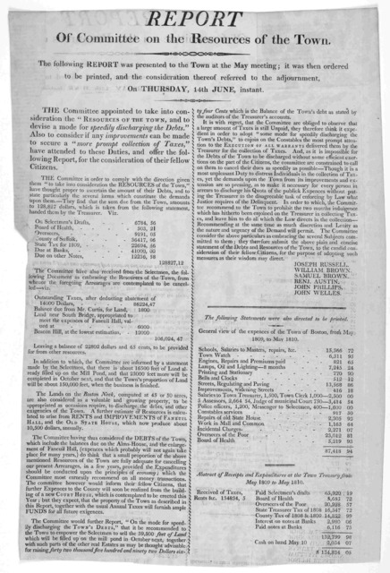 Report of the committee on the resources of the town. The following report was presented to the Town at the May meeting; it was then ordered to be printed, and the consideration thereof referred to the adjournment on Thursday, 14th June, instant