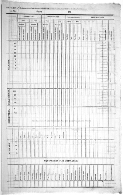 Return of ordnance and ordnance stores on the day of 181 [Blank forms].