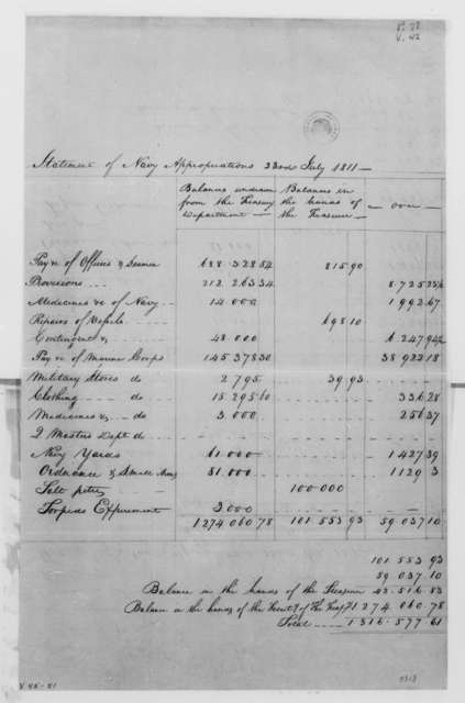 Paul Hamilton, July 23, 1811. Statement of Navy Department Appropriations - July 23, 1811.