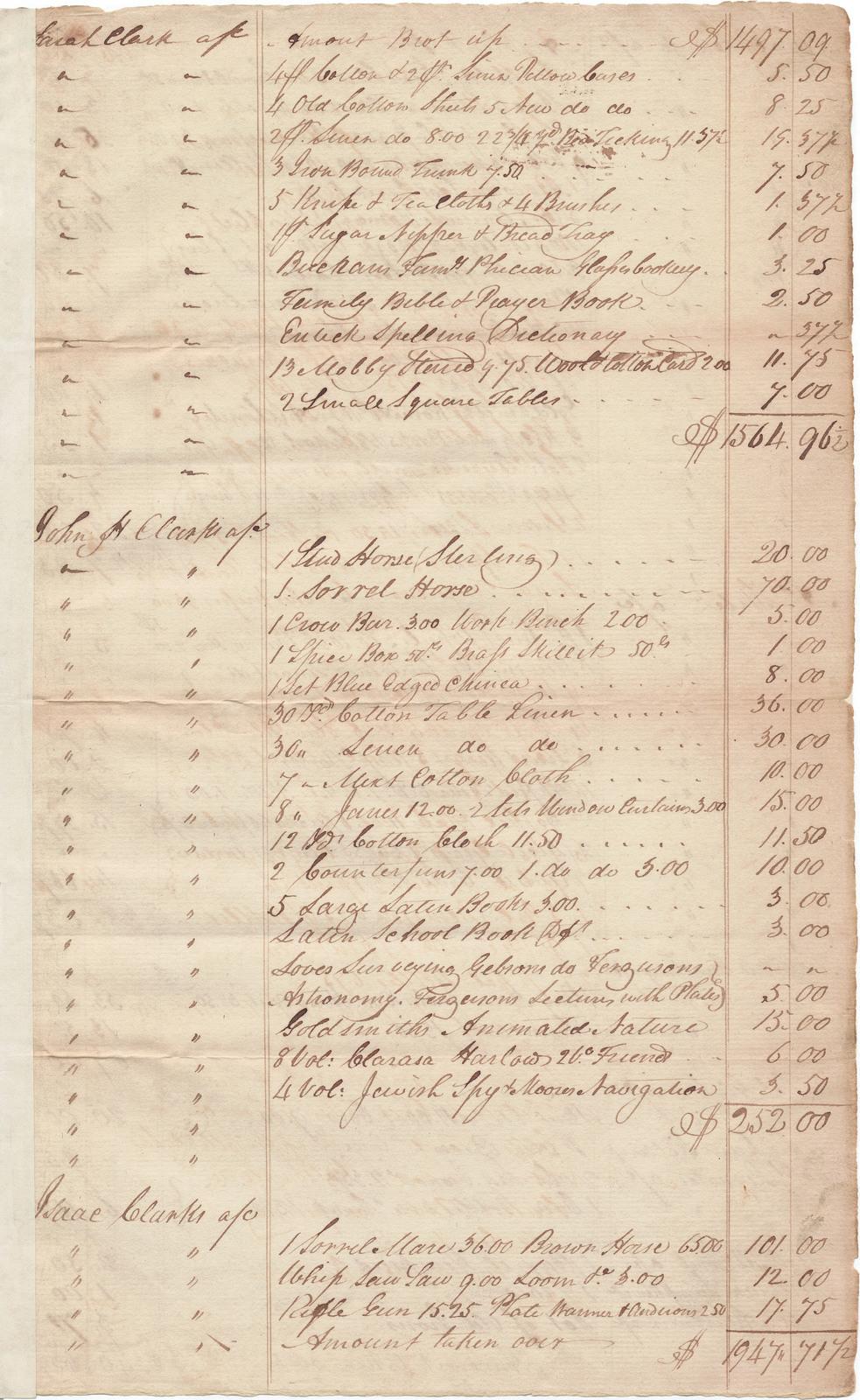 Jonathan Clark's estate sale list