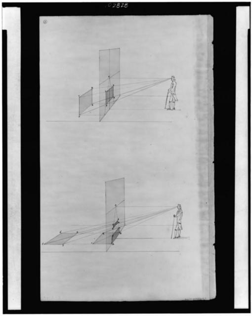 [Perspective representations with a spectator viewing an object parallel to the focal plane and a spectator viewing an object on the ground]