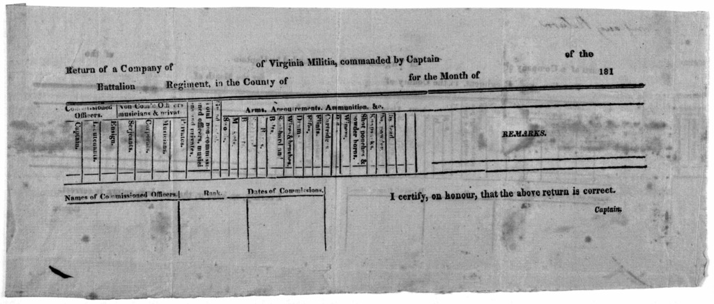 Return of a company of Virginia militia, commanded by Captain of the battalion regiment, in the County of for the month of 181.