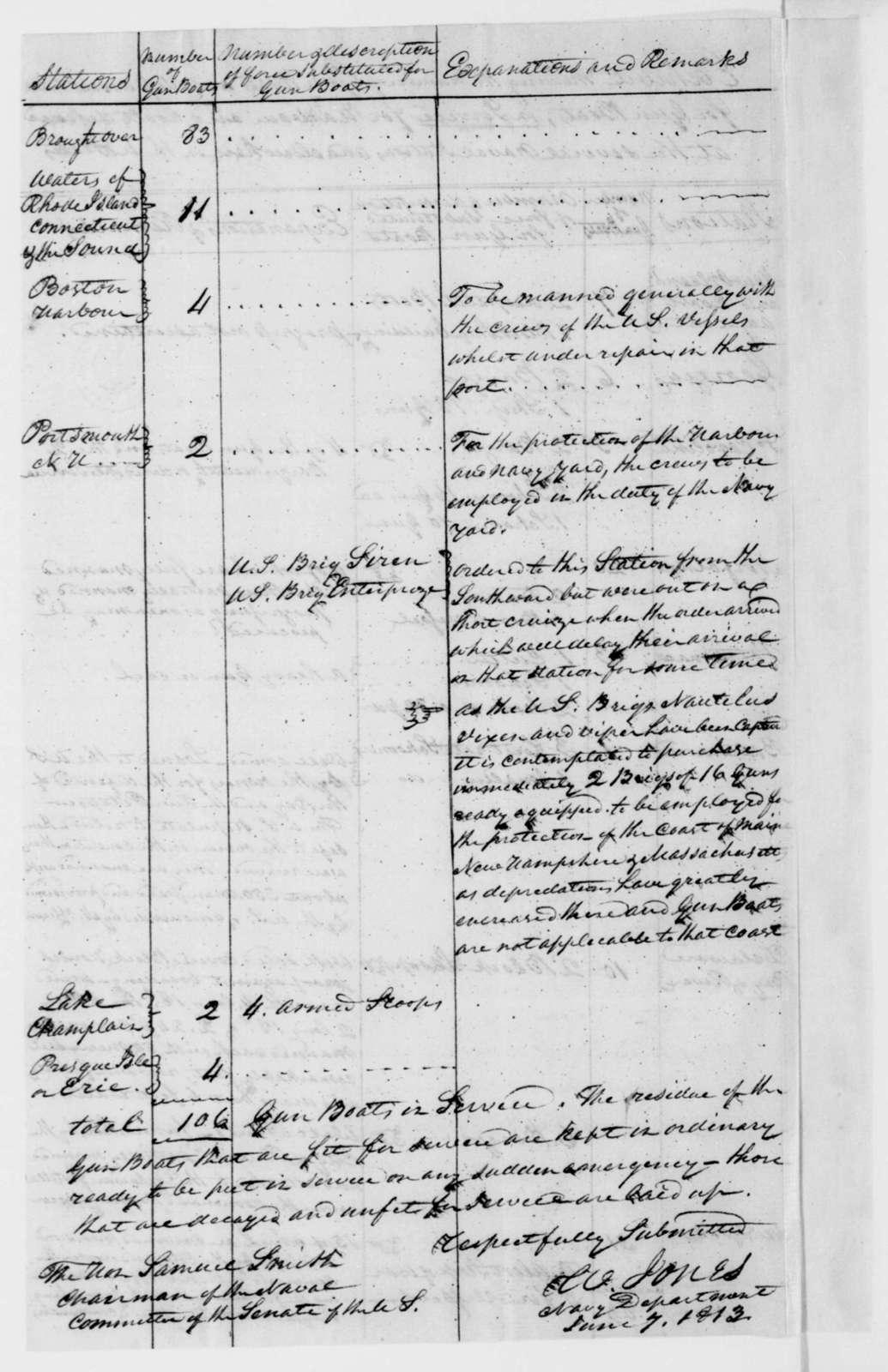 William Jones to Samuel Smith, June 7, 1813. List of gunboats in service.