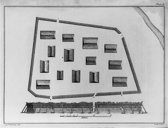 [Architectural plan of Fort Sitka, Alaska]
