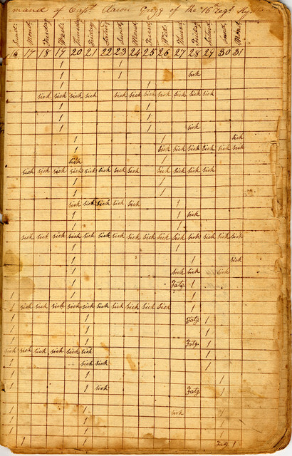 Company roster for 16th Kentucky Militia