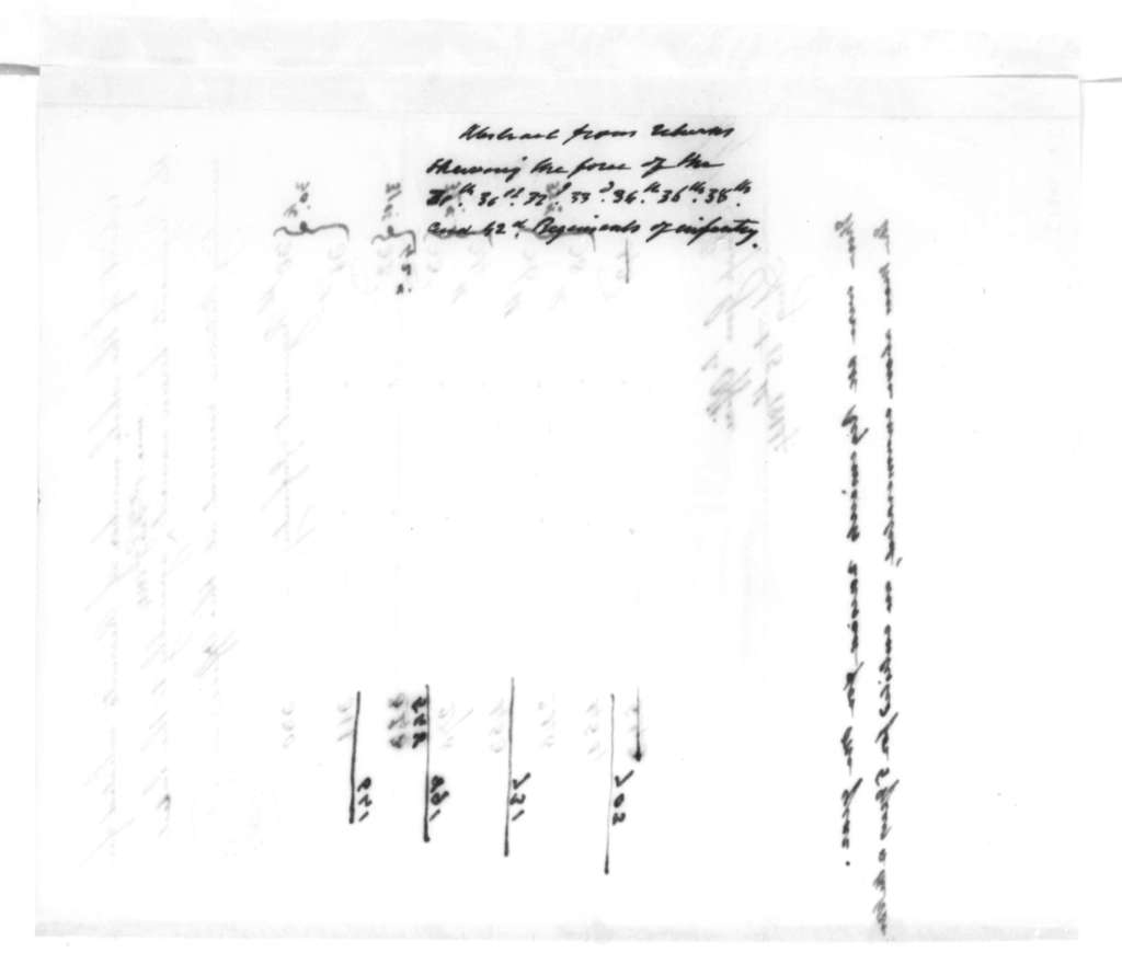 John Armstrong to James Madison, August 15, 1814. Report on the number of Recruits.
