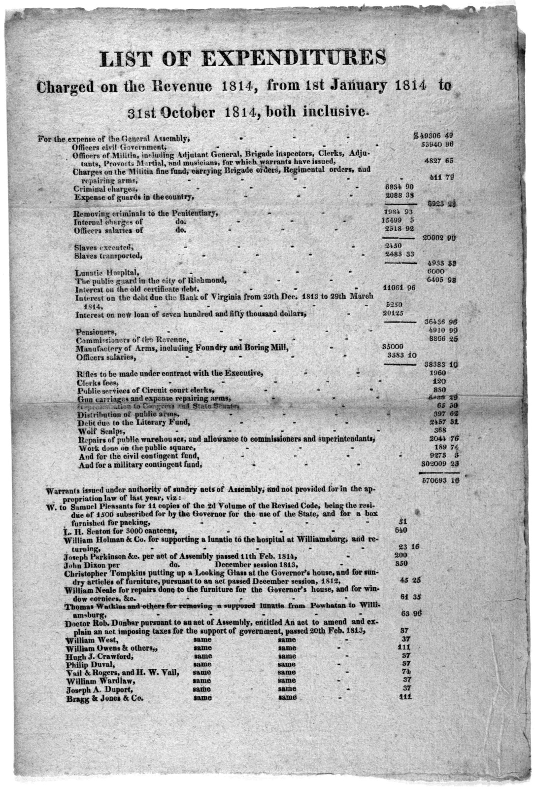 List of expenditures charged on the revenue 1814, from 1st January 1814 to 31st October, 1814, both inclusive. [Richmond] Auditor's office, 14th November 1814.