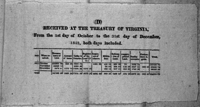 Received at the treasury of Virginia, from the 1st day of October to the 31st day of December 1813, both days included. [Richmond 1814].