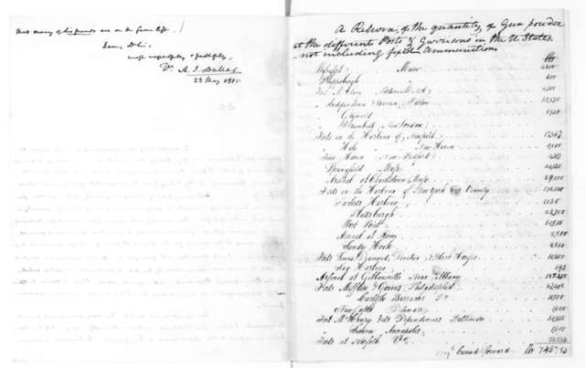 Alexander J. Dallas to James Madison, May 23, 1815. With a Return for Gunpowder.