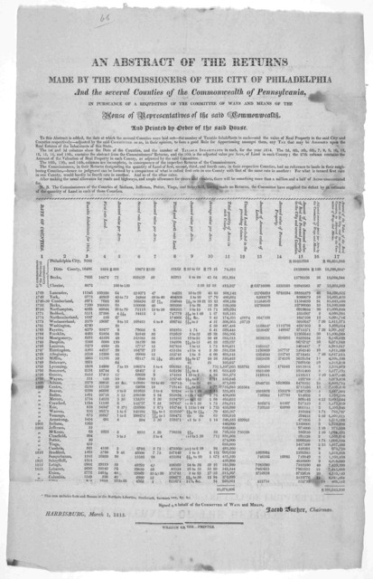 An abstract of the returns made by the commissioners of the City of Philadelphia and the several counties of the Commonwealth of Pennsylvania, in pursuance of a requisition of the Committee of ways and means of the House of representatives of th