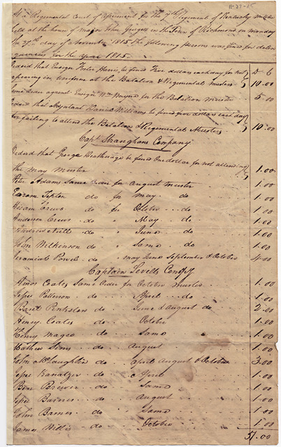 Fine list of the 7th regiment of the Kentucky Milita, Madison County, Kentucky