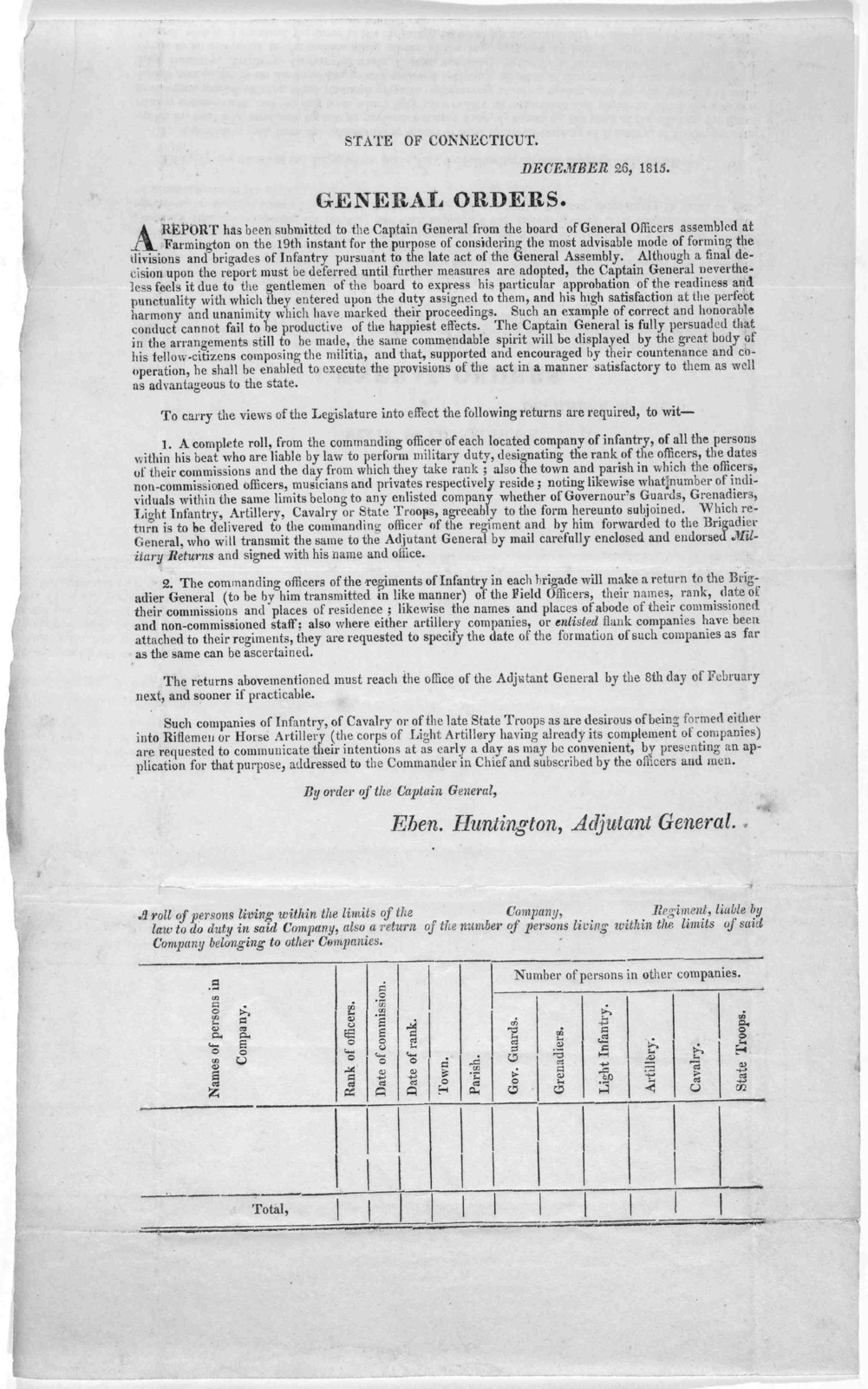 State of Connecticut. December 26, 1815. General Orders [regarding the most advisable mode of forming the divisions and brigades of infantry] ... By order of the Captain General Eben Huntington, Adjutant General.