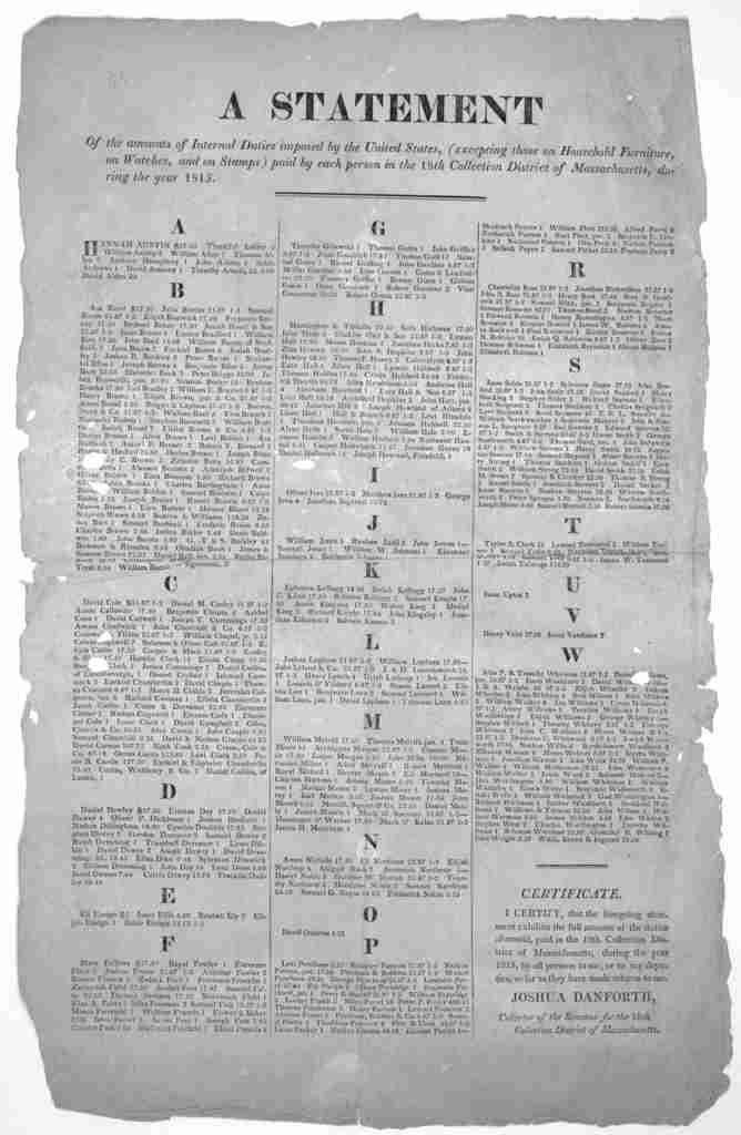 A statement of the amounts of internal duties imposed by the United States, (excepting those on household furniture, on watches, and om stamps) paid by each person in the 18th collection district of Massachussetts, during the year 1815. [Boston