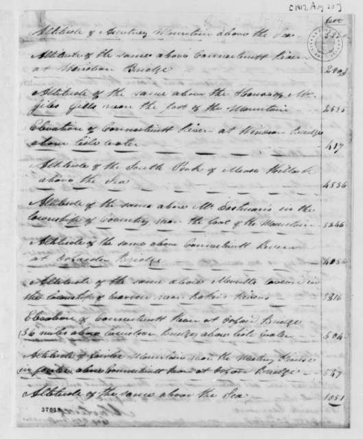 Alden Partridge to Thomas Jefferson, January 9, 1818, with Calculations