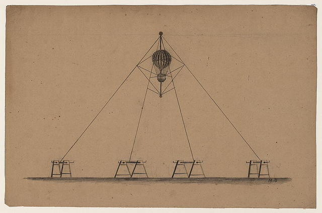 [Design drawing for system to raise and lower a captive balloon, controlled by four ropes forming a pyramidal shape and operated by winches on the ground below] / M.G.