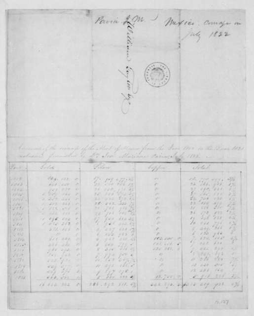 J. M. Pavia to William Taylor, July, 1822. Accounts on the coinage of the mint of Mexico from 1802 to 1821.