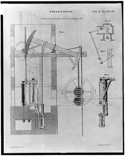 Steam engine - Mr. Watt's double steam engine from his specification of 1782