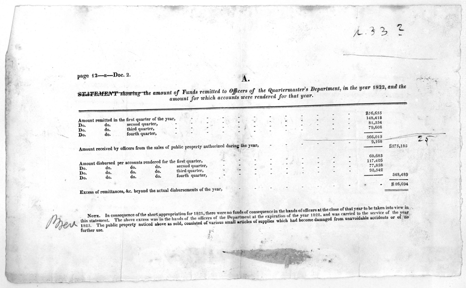 Statement showing the amount of funds remitted to officers of the Quartermaster department, in the year 1822, and the amount for which accounts were rendered for that year.