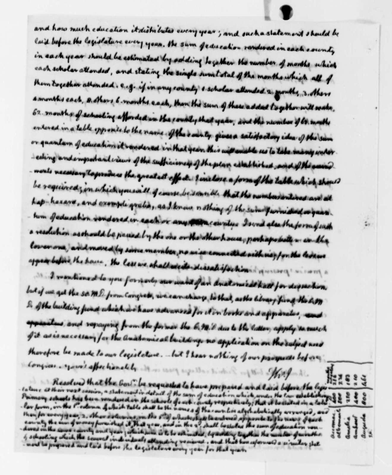 Thomas Jefferson to Joseph C. Cabell, February 3, 1825