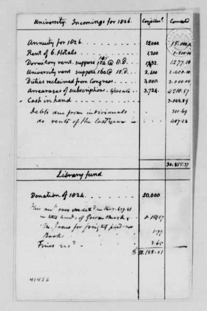 University of Virginia, May 27, 1826, Statement of Finances