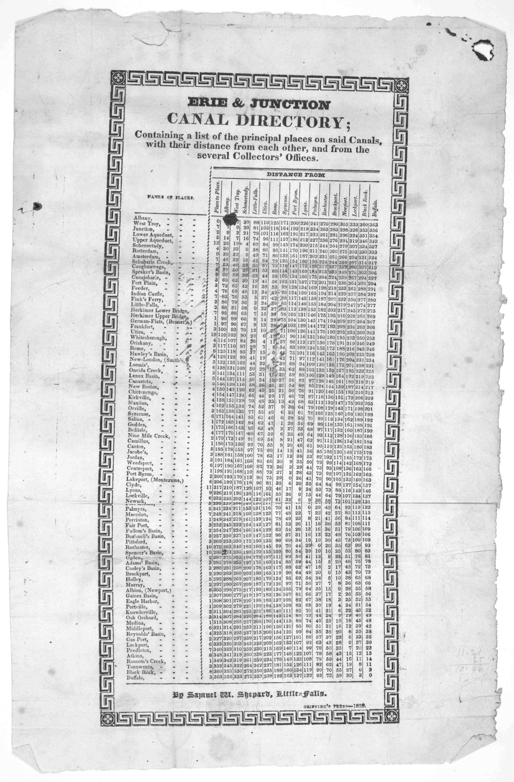 Erie & junction canal directory; containing a list of the principal places on said canals, with their distance from each other, and from the several collectors' office. By Samuel W. Shepard, Little-Falls. Griffing's Press-1828.