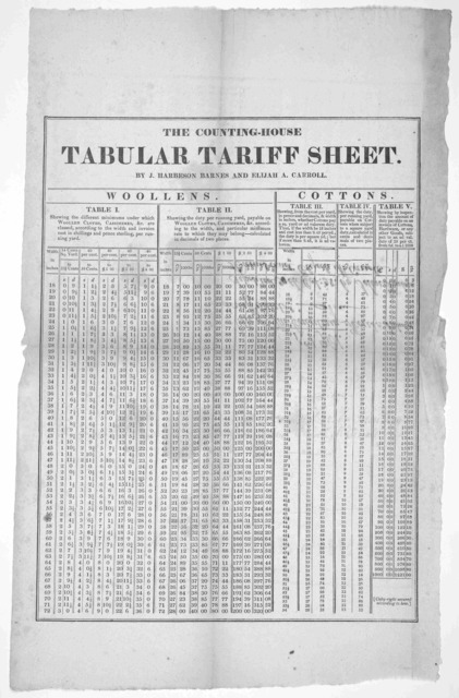 The counting-house tabular tariff sheet. By J. Harbeson Barnes and Elijah A. Carroll. [c. 30th Oct. 1828].