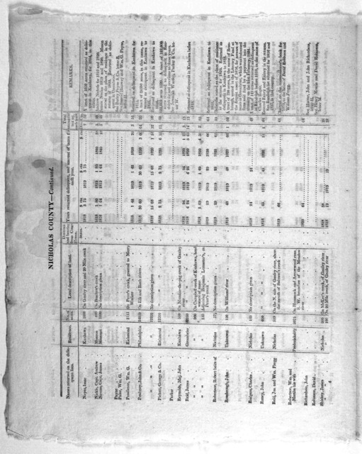 A list of lands returned as delinquent, in Nicholas County, Va. for non-payment of taxes due for the year 1820, and prior thereto, and which are redeemable on or before the 1st day of January, 1832, made out in conformity to the acts of the Gene