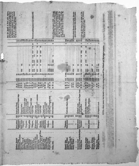 A list of lands returned as delinquent, in Scott County, Va. for non-payment of taxes due for the year 1820, and prior thereto, and which are redeemable on or before the 1st day of January, 1832, made out in conformity to the act of the General