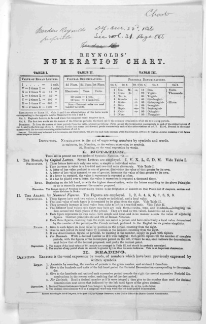 Reynolds' numeration chart. [c. 1836].
