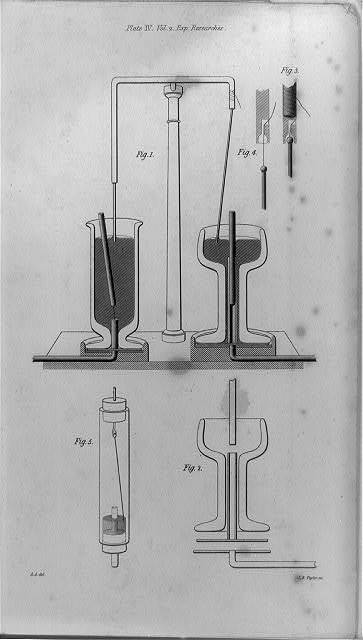 [Apparatus used to convert electrical energy into mechanical rotation, the basis of dynamos, using bar magnet, beaker of mercury, and current carrying wire] / A.A., del. ; J.B. Taylor, sc.
