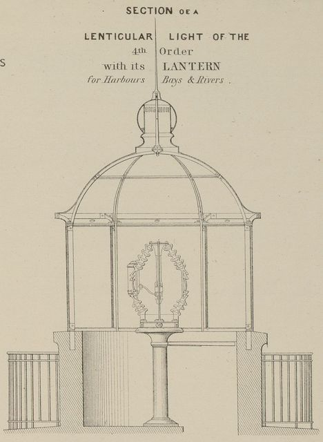 Section of lenticular light the 4th order with its lantern for harbours, bays & rivers